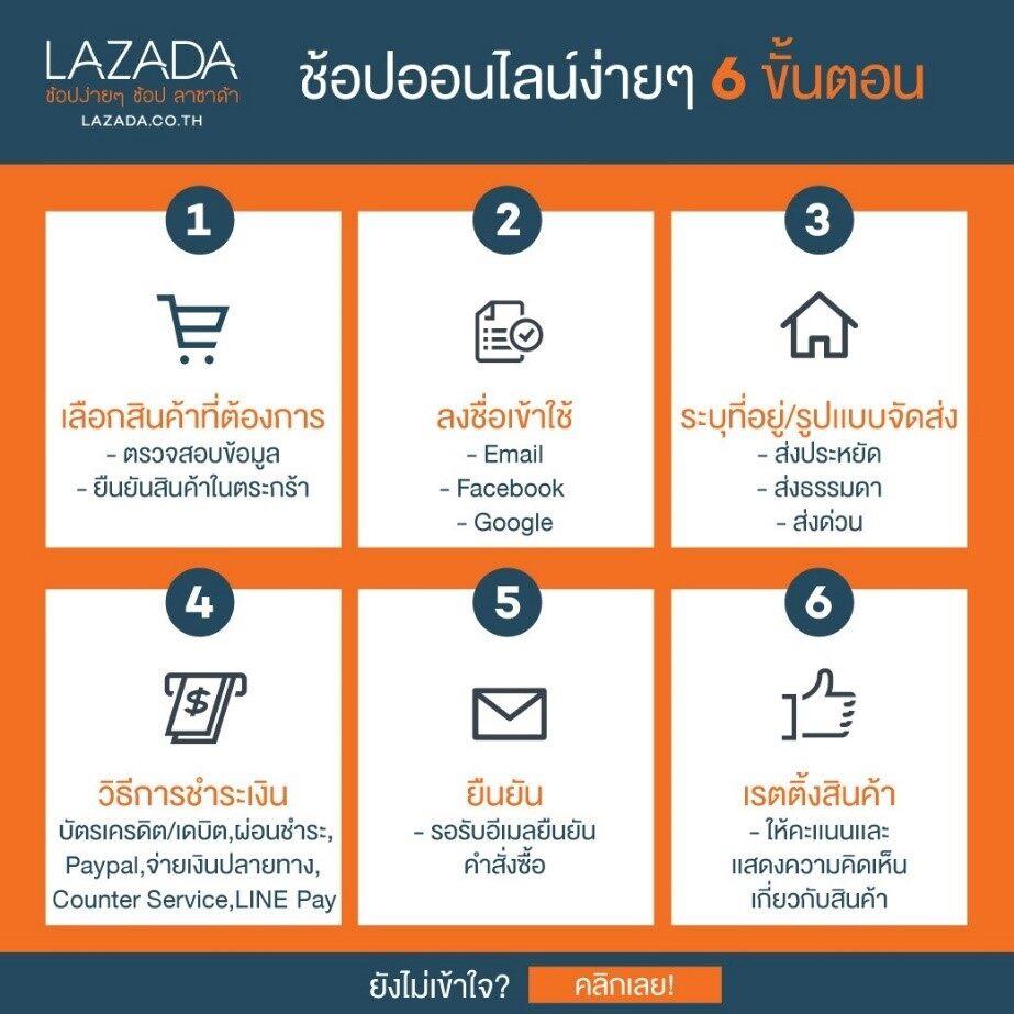 การสั่งซื้อสินค้า - Lazada.co.th - ซื้อของออนไลน์ ลาซาด้า