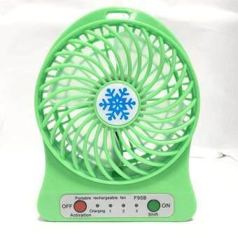 Por พัดลมขนาดเล็ก แบบพกพา รุ่น Mini USB Fan