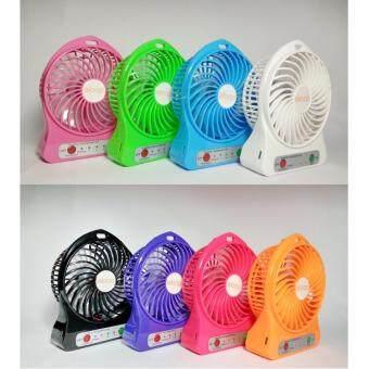 TKspyShop mini fan พัดลมแบบพกพา ลมแรง