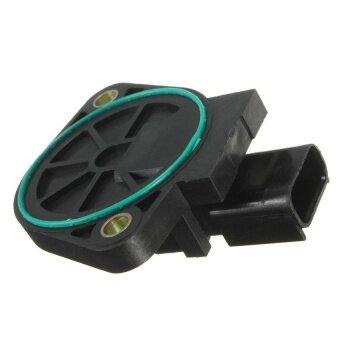 3.5-Inch Wide-Angle Camera Video