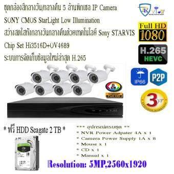 5MP 8CH Starlight H.265 + NVR Kits