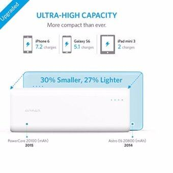 Anker PowerCore 20100mAh Poerbank Portable Charger For iphone ipadSamsung and more(White) - 2