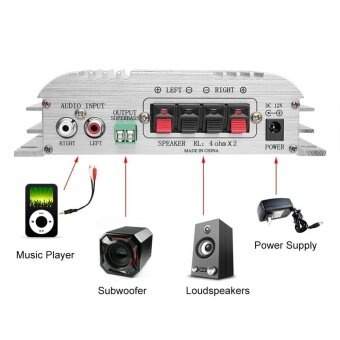 Car Amplifier 12V 2.0+Super Bass Hi-Fi 2.1 Channel Stereo Audio Mini AMP - intl