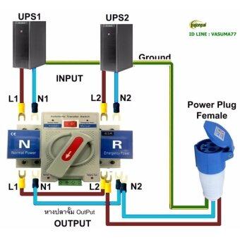 ATS สวิทซ์สลับแหล่งจ่ายไฟอัตโนมัติ(automatic transfer switch) - 4