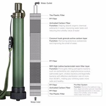 Army Green Multifunction Outdoor