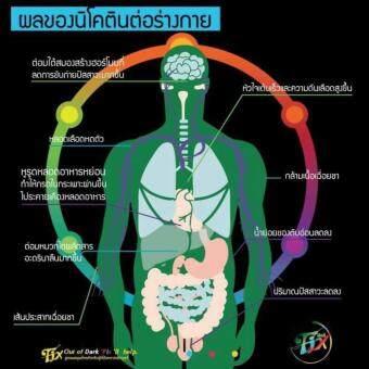 ลูกอมเลิกบุหรี่ Fix 3 แผง (image 3)