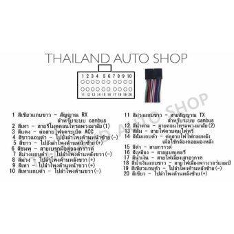 THAILAND SUPER BLACKBOX เครื่องเล่นติดรถยนต์พร้อมจอ - 5